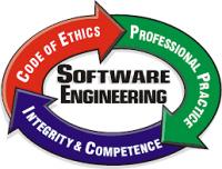 Bài tập thực hành: Công nghệ phần mềm